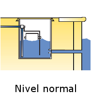 Piezas empotrar regulador de nivel for Regulador de nivel piscina